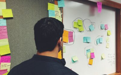 Team Development Stages – Is your team performing?!